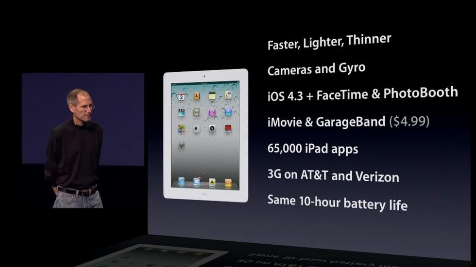 iPad 2: el resumen