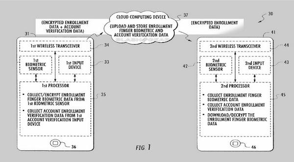 Así se muestra la nueva patente de Apple