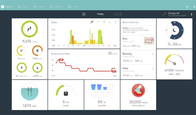 Interface de la aplicación