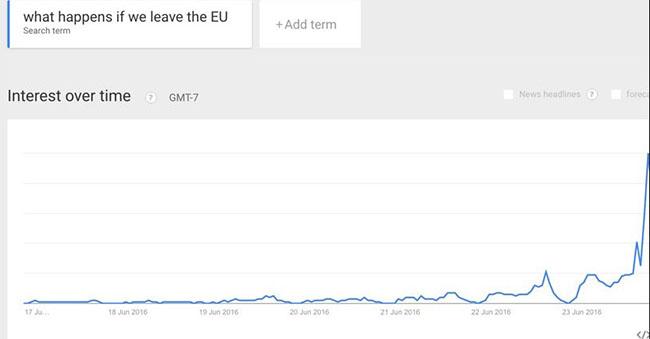 ¿Qué pasa si dejamos la Unión Europea?