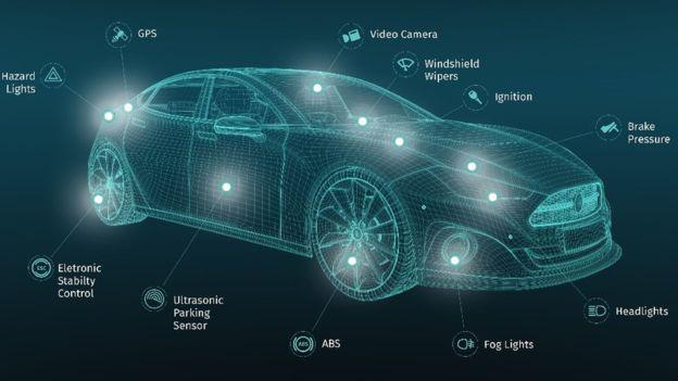 Sensores que llevaran los nuevos vehículos de las compañias