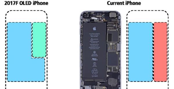Así sería la batería del nuevo iPhone según Ming-Chi Kuo