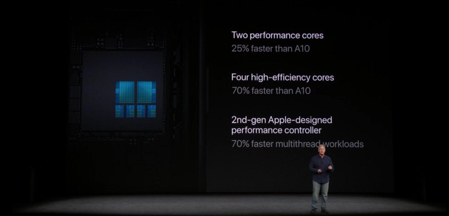 iPhone 8 anunciado oficialmente, así es el nuevo móvil Apple