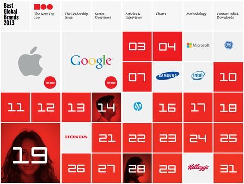 Apple y Google encabezan el podio del reportaje anual de Interbrand