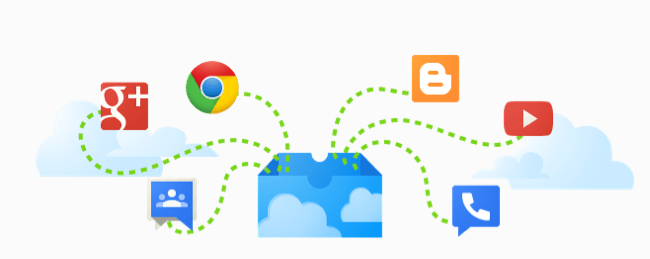 Google Apps for Education integra muchos servicios