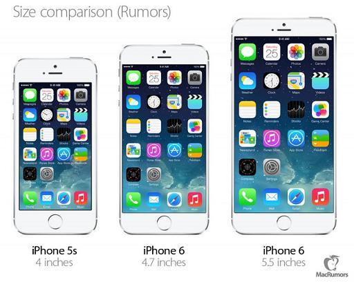 Comparación de los iPhones según MacRumors