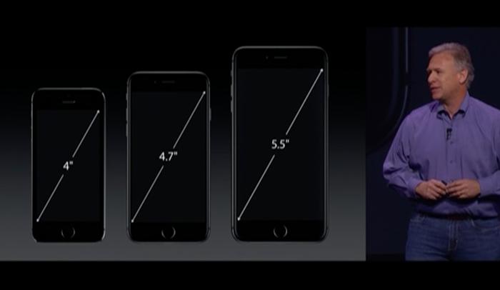Diferencias de tamaño