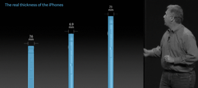 Quartz muestra el grosor real de los iPhones