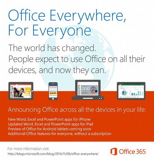 Office en todos los dispositivos