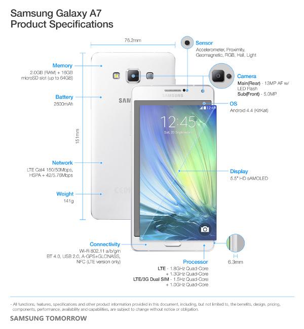 El teléfono más fino de Samsung
