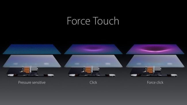 El Force Touch podría ser la novedad más llamativa del iPhone 6S