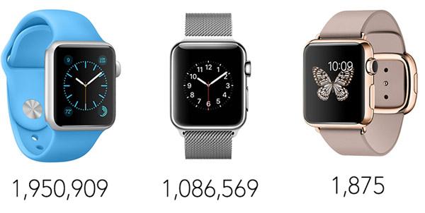 Estimación numérica de las ventas de los distintos modelos