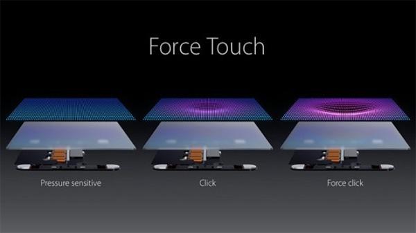 El 3D Touch se basa en los tres tipos distintos de respuestas que registrará