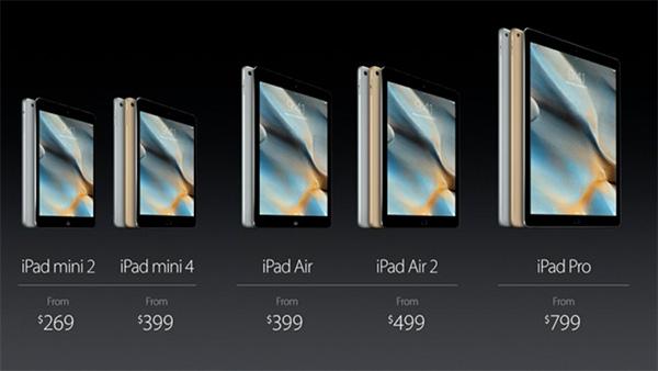 Estos son los precios finales de toda la gama de tablets de Apple tras el anuncio