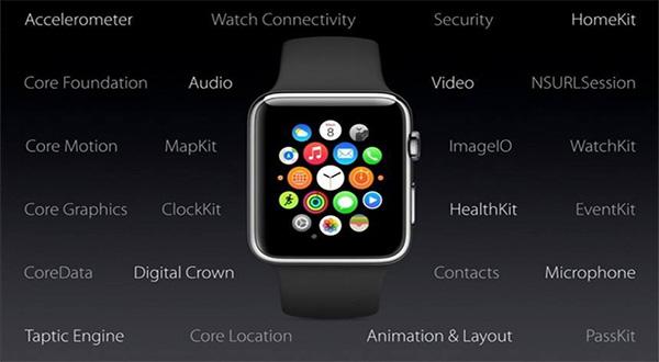 Aluvión de aplicaciones de terceros y mayor independencia en WatchOS 2