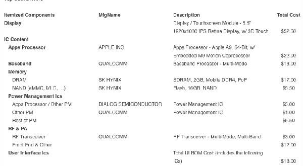 Detalle del desglose del coste del iPhone s6 Plus