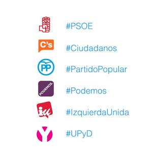 Emojis para twitter del PP, PSOE, Ciudadanos, Podemos, Izquierda Unidoa y UPYD