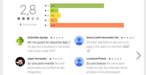 Comentarios en una aplicación de Rayos X
