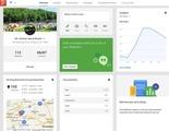 Google+ añade un panel de control a las páginas