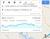 Google Maps incluye perfiles de elevación para los ciclistas