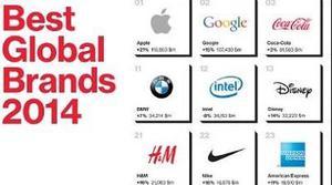 Apple: la marca más valorada del mundo