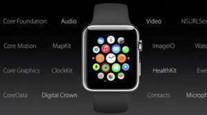 La actualización WatchOS 2 de Apple Watch apuesta por la personalización