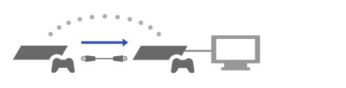 ¿Cómo enviar datos de nuestra PS4 antigua a PS4 Pro?